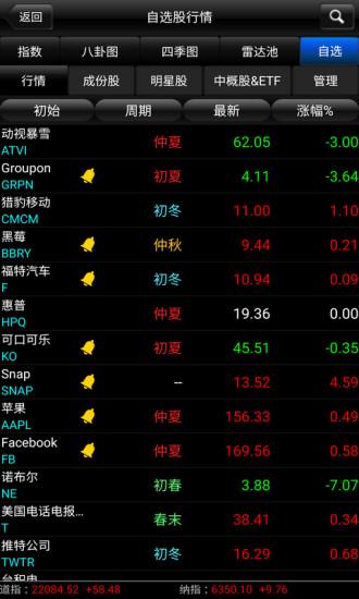 美股短线王软件截图3