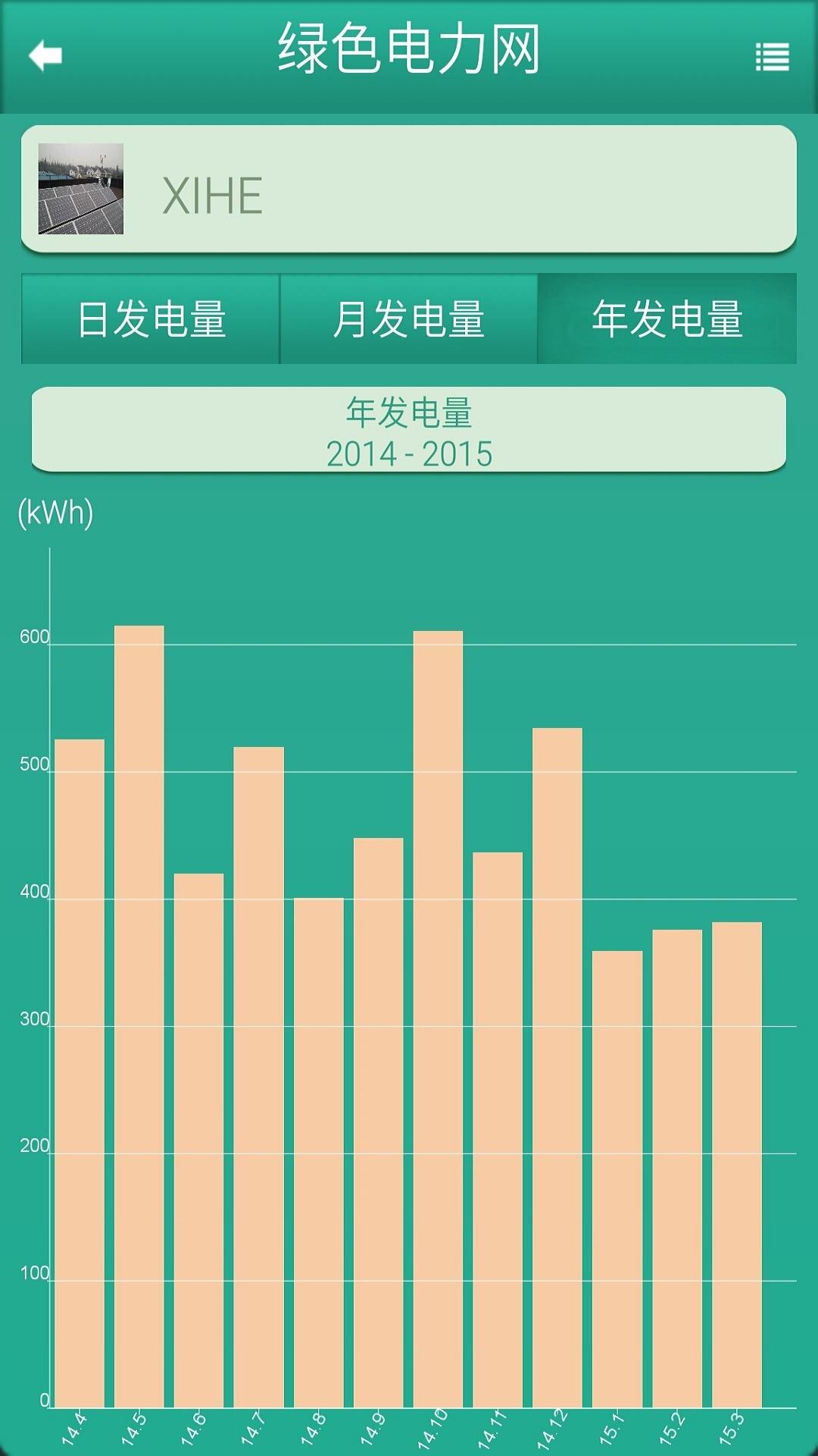 绿色电力网软件截图4