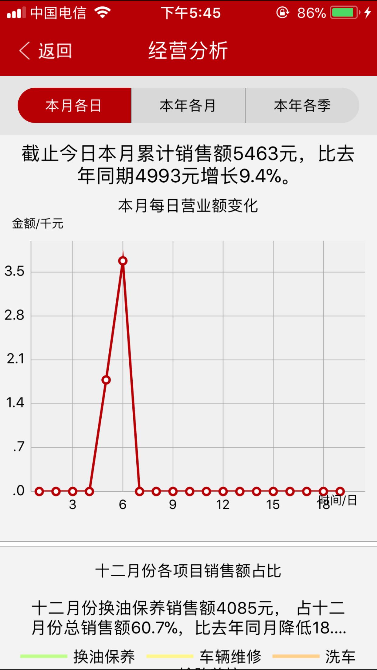 中华云店软件截图2
