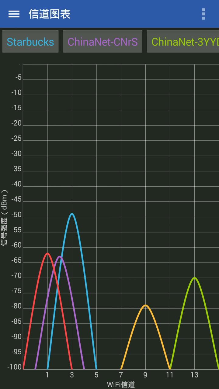 WiFi万能分析仪软件截图2